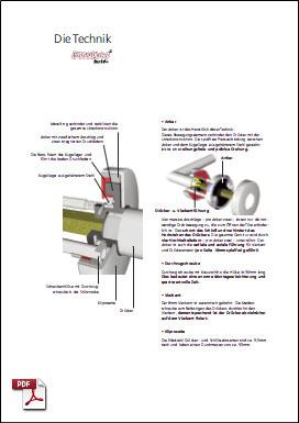 Das Kugellagersystem - Die Technik